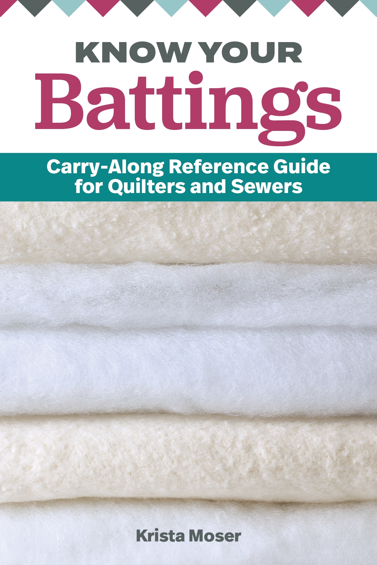 Know Your Battings