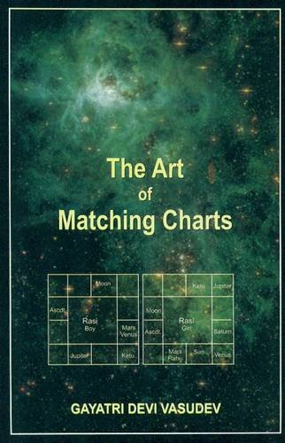 ART OF MATCHING CHARTS.
