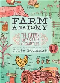 Farm Anatomy Counter Display 6-Copy